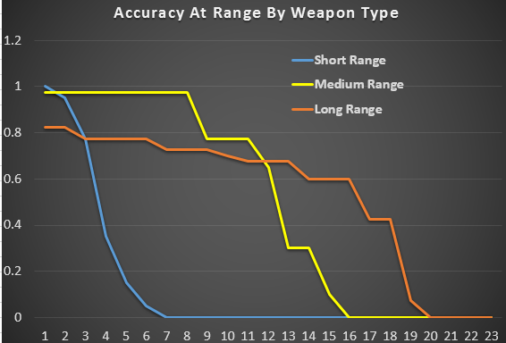 accuracy_at_range