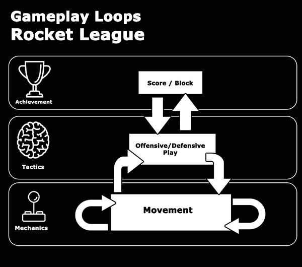 rocket_league_loops